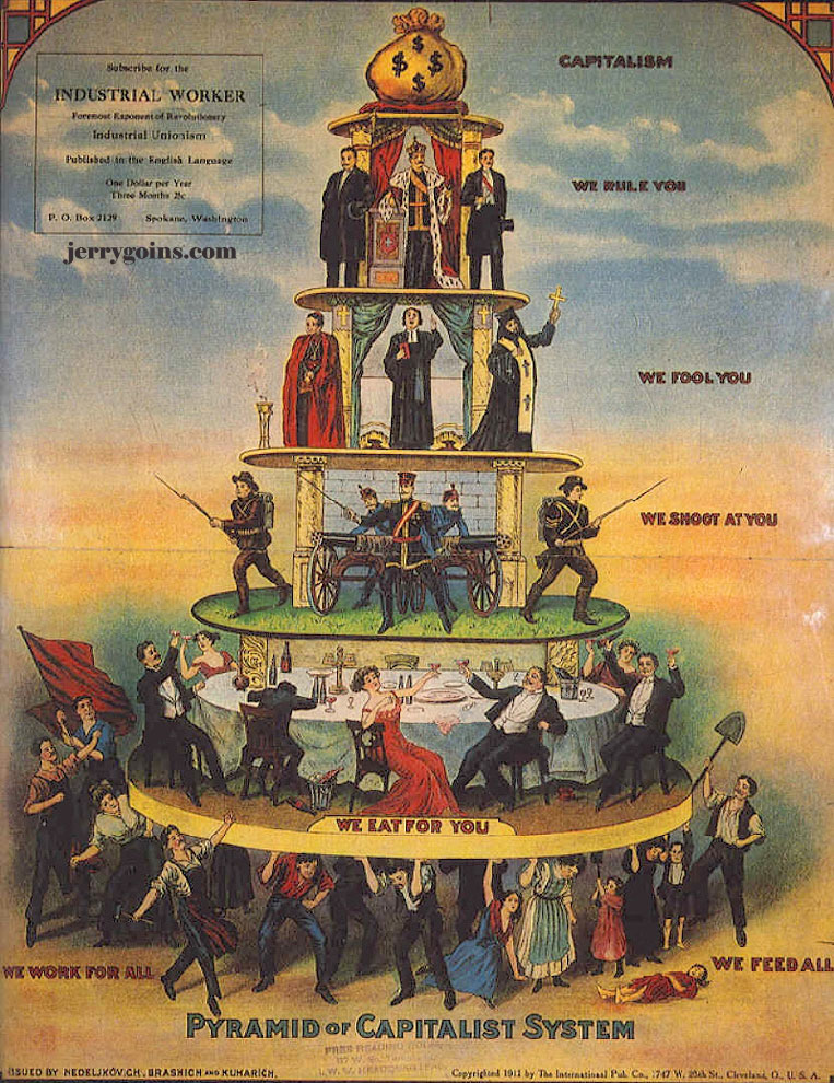 pyramid-of-capitalist-system